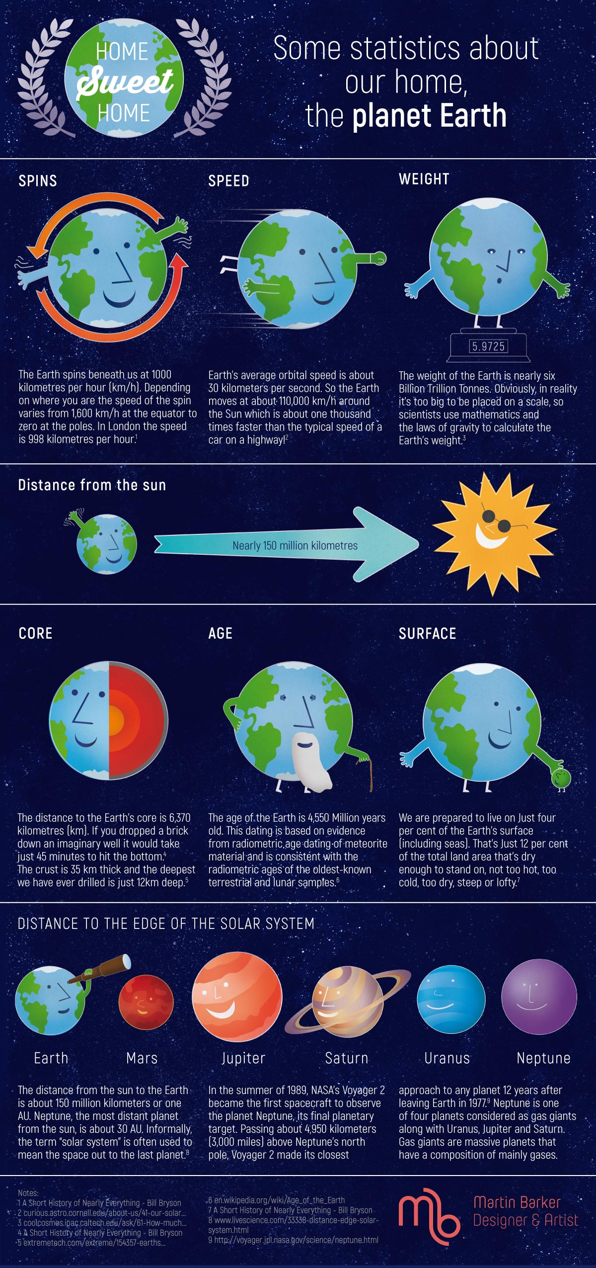 Earth-infographic